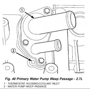 Jeep Liberty Crd Engine Diagram Heater also 2000 Toyota Avalon Parts Diagram furthermore 2009 Prius Fuse Box also Inertia Switch Location Lexus in addition Dodge Journey 3 5 Engine Diagram. on scion 2005 thermostat location