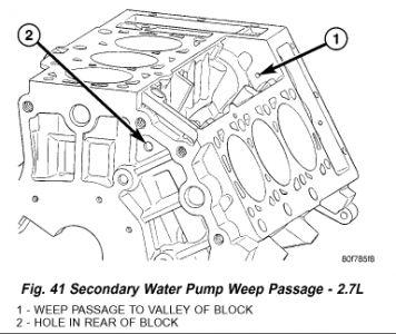 Ford Zetec Engine Diagram