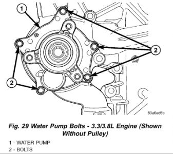 Chrysler Town And Country 2003 Chrysler Town And Country Water Pump on 2006 caravan water pump location