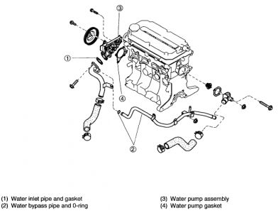 kia rio kia rio cyl my father is going to change the caution do not disassemble water pump assembly if a problem is found replaced assembly as a unit 1 disconnect negative battery cable