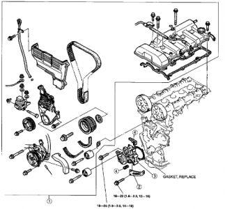 1995 mazda 626 how to engine cooling problem 1995 mazda 626 4. Black Bedroom Furniture Sets. Home Design Ideas