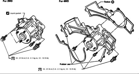 Acura Remove Starter Acurajustanswer as well Acura Tl Parts Genuine Parts At Acurapartswarehouse additionally New Nsx Engine together with 2015 Coolest Car Ever moreover Pelican Parts Bmw 3 Series Catalog Parts And Accessories. on 2015 acura nsx