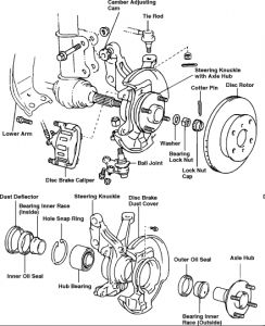 Toyota Corolla 1994 Toyota Corolla Front Wheel Bearing Replacement on toyota sienna rear suspension diagram