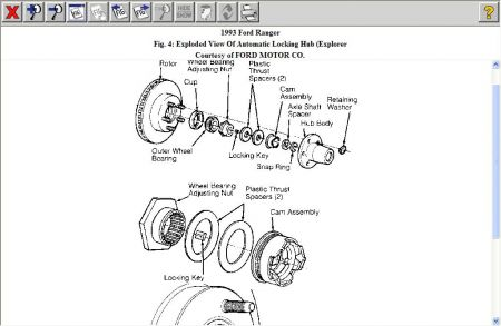 How To Replace Front Wheel Bearings In A Ford Pickup Ehow