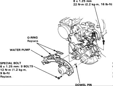 1991 acura legend water pump