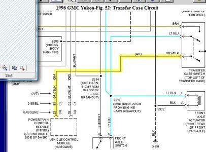 1995 gmc yukon fuse box replacement - f7 wiring diagram  attract.pluto.tattoodacosanascecosa.it