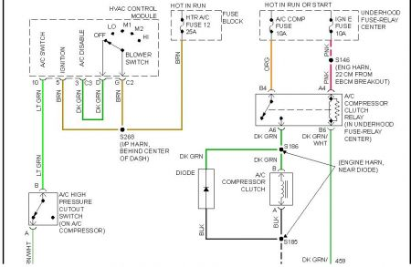 Chevrolet Silverado 1998 Chevy Silverado Air Conditioner Relay Will Not Engage on hvac wiring schematics
