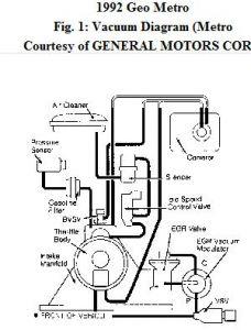1992 geo metro 1992 geo metro lurching stalling engine