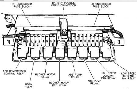AC/Heater Blower Motor Won't Shut Of | Hvac Wiring Diagram 1994 Buick Park Avenue |  | 2CarPros