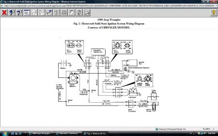 1989 jeep wrangler won t fire electrical problem 1989 jeep wrangler engine wiring diagram