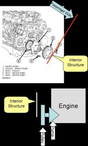 http://www.2carpros.com/forum/automotive_pictures/140112_Van_Clearance_2.jpg