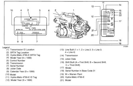1998 ford ranger power distribution box diagram  ford