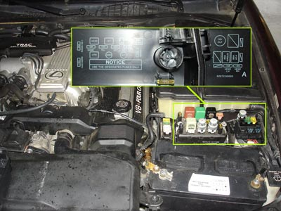 Fuse box for lexus ls400