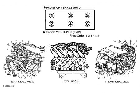 Firing Order: I Need a Diagram for Firing Order for Coil ... on 2006 chevy impala door diagram, gm 3 4 engine block diagram, 2004 chevy impala transmission diagram, gm engine parts diagram, gm 5.7 engine diagram, 1995 lumina motor diagram, 4t60 transmission diagram, pontiac 3.1 engine diagram, 2001 3400 belt diagram, 3 1 l diagram, 4.3 liter engine diagram, cat 3126 parts diagram, gm 3400 engine diagram, chevy 3.1 v6 diagram, gm 3800 v6 parts diagram, gm power steering diagram, 3.1 liter v6, 3400 v6 coolant pump diagram, 1l 3 motor starter wiring diagram, pontiac grand prix motor diagram,