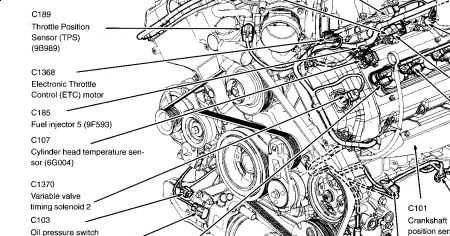engine: engine cooling problem v8 two wheel drive ... 2005 lincoln ls engine diagram #2