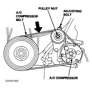 07 dodge 5.7 belt diagram 07 civic 1 8 belt diagram ac belt replacement: i have a haynes manual and the ... #7