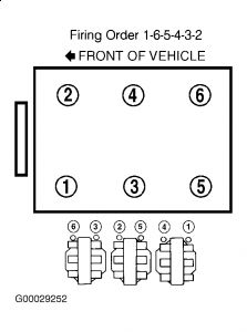 firing order please  engine performance problem 6 cyl two