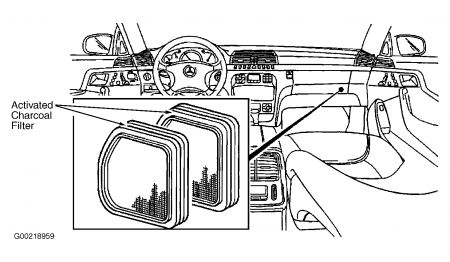 V8 Blower Diagram