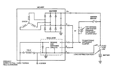 1992 ford crown victoria charging system electrical problem 1992 Boat Bonding System Diagram