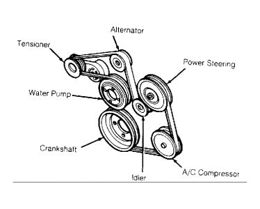 Install Squeaking Engine Belt Idler Pulley 1998 03 Ford Zx2 Youtube together with 98 Mitsubishi Eclipse Timing Belt Diagram in addition 2002 Ford Focus 2 0 Serpentine Belt Diagram also 2001 Ford Focus Se Dohc Engine Diagrams as well Install Timing Belt Ford Zx 2 Dohc After It Breaks 294. on 1998 ford zx2 serpentine belt diagram