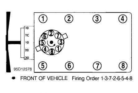 How To Troubleshoot A Misfire 1 in addition 1810608338 together with Chevy Small Block V6 furthermore 5 4 3v Engine Problems besides 1354765 Intake Gasket Replacement. on 2001 ford v10 firing order