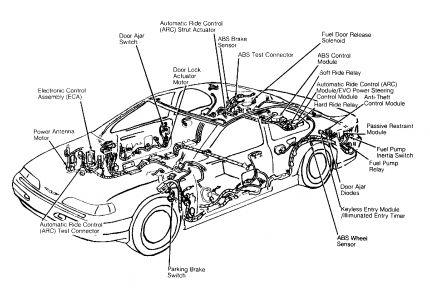Fuse Box Diagram For A 2009 Dodge Avenger