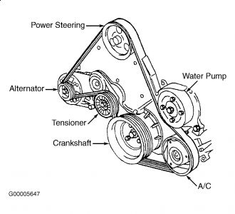 peterbilt alternator wiring diagram with Gmc Savana Radio Wiring Diagram on 1964 Ford Thunderbird Alternator Wiring Diagram additionally 1998 Peterbilt 379 Wiring Diagram furthermore Semi Engine Diagram besides 2005 Peterbilt 379 Wiring Diagram moreover 2011 Gmc Acadia Anti Theft Fuse.