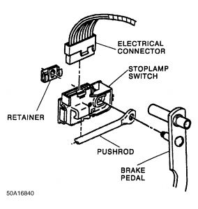 Gmc C1500 1996 Gmc Sierra C1500 Brake Light Switch Replacement on ford brake light wiring diagram