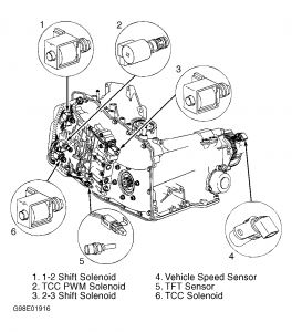 1999 pontiac grand prix torque converter where is the torque 97 Trans AM Specs 2carpros forum automotive pictures 1639 trans 1