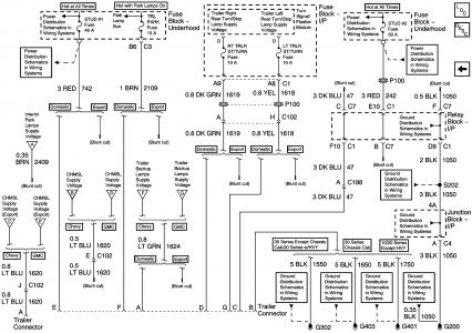chevy silverado trailer plug in problems electrical problem here is the wiring diagram for the trailer lights