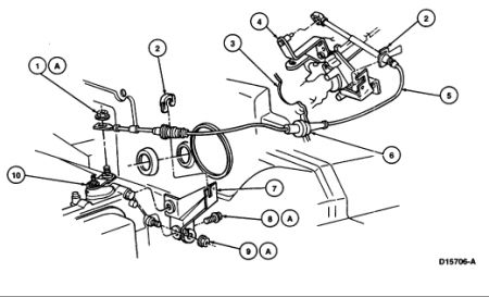 2002 Ford Escape Shift Linkage Diagram
