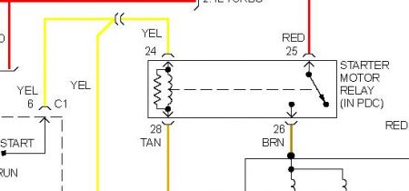 2005 dodge magnum heater relay wiring diagram for car engine dodge ram fuse box location furthermore dodge 1500 heater thermostat location besides 03 ram 2500 fuse