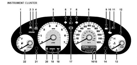 http://www.2carpros.com/forum/automotive_pictures/170934_04_dodge_stratus_instrument_cluster_1.jpg