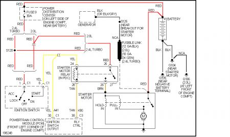 Wiring Diagram 2005 Dodge Neon – readingrat.net