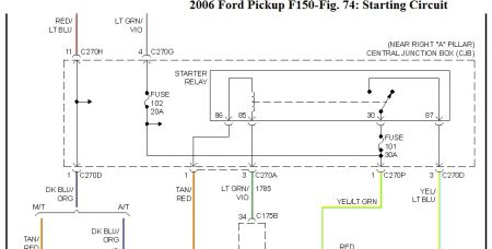 http://www.2carpros.com/forum/automotive_pictures/170934_06_ford_starter_circuit_1.jpg