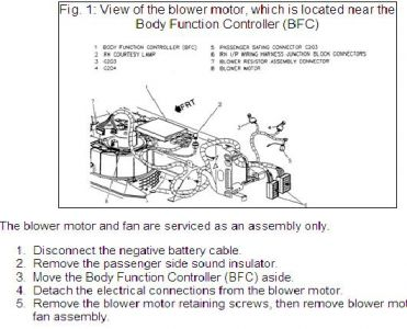 http://www.2carpros.com/forum/automotive_pictures/170934_200_malibu_blower_motor_1.jpg