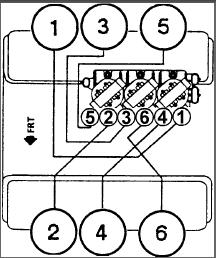 on 1996 Chevy Lumina Engine Diagram