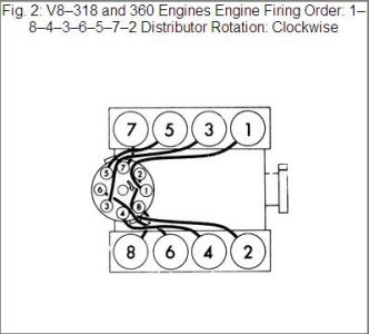 Chrysler 318 Ignition Wiring Diagram