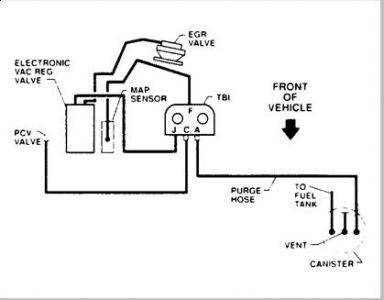 2000 gmc jimmy vacuum line diagram | wiring diagram 1992 gmc jimmy engine diagram #1