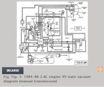 84 jeep cherokee vacuum diagram block and schematic diagrams u2022 rh lazysupply co