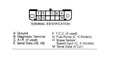 http://www.2carpros.com/forum/automotive_pictures/170934_89_s10_datalink_connector_1.jpg