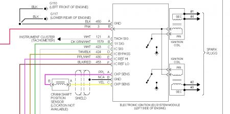 170934_94_s10_ignition_module_1 1994 chevy s 10 quits running electrical problem 1994 chevy s 10 94 s10 fuse box diagram at panicattacktreatment.co