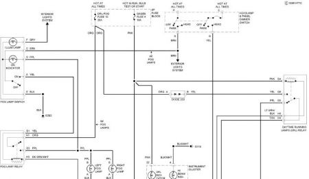charging system wiring diagram for 2000 chevy blazer 1996 chevy truck wiring schematics: electrical problem ...