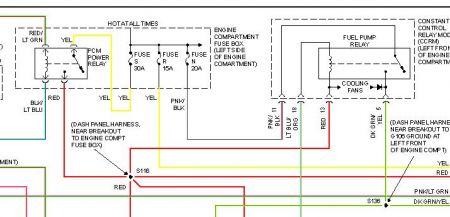1997 ford windstar 1997 windstar no fuel pressure, won\u0027t st Ford Windstar Wiring- Diagram 11 replies