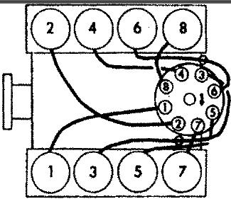 Hei Firing Order on ford 302 distributor wiring diagram