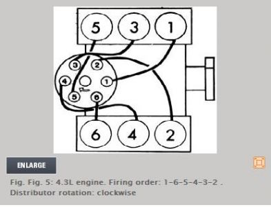 Firing Order: I Need the Firing Order Diagram for My Truck