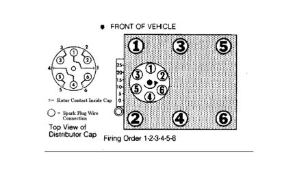 https://www.2carpros.com/forum/automotive_pictures/170934_acclaim_firing_order_1.jpg