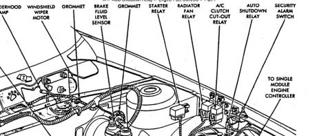 1993 Chrysler New Yorker Fuse Diagram on 1992 chrysler new yorker wiring diagram