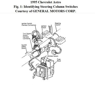 68 Gm Steering Column Wiring Diagram moreover 1965 Chevy Impala Wiring Diagram furthermore Model A Ford Fuel Shut Off Valve Modern Style 12 Volt besides Dodge Truck Trailer Wiring Diagram besides Chevy Truck Starter Wiring Diagram. on chevy truck ignition switch wiring diagram
