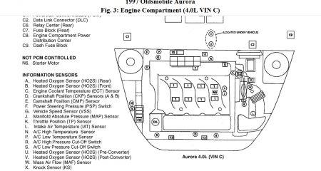 1997 oldsmobile aurora cooling fans engine cooling. Black Bedroom Furniture Sets. Home Design Ideas